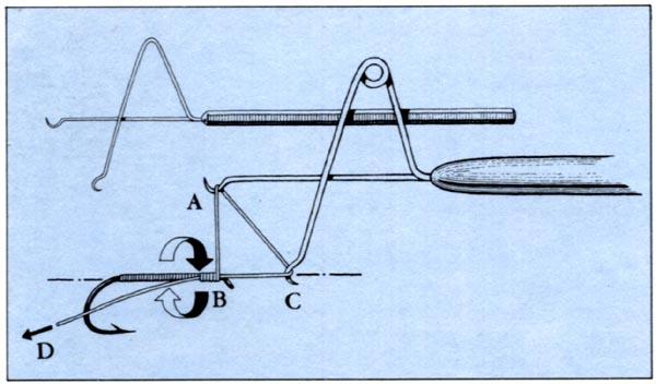 Вязание мушек инструменты своими руками 59